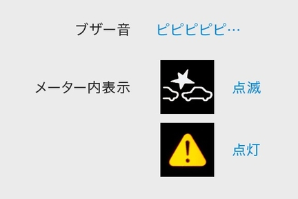 passo_safety_icon03
